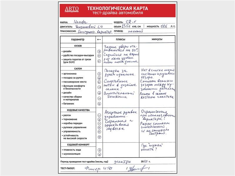Технологическая карта тест-драйва Honda CR-V (2020)