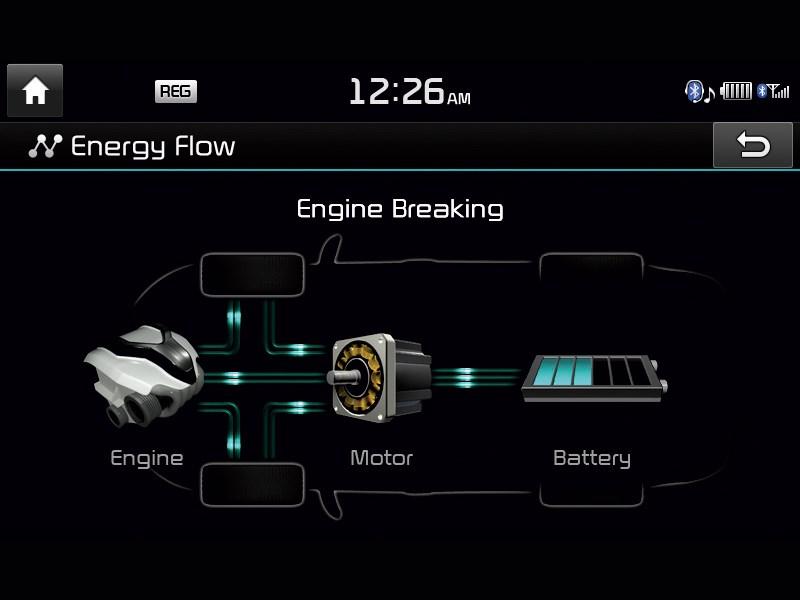 Kia Optima hybrid 2014 монитор
