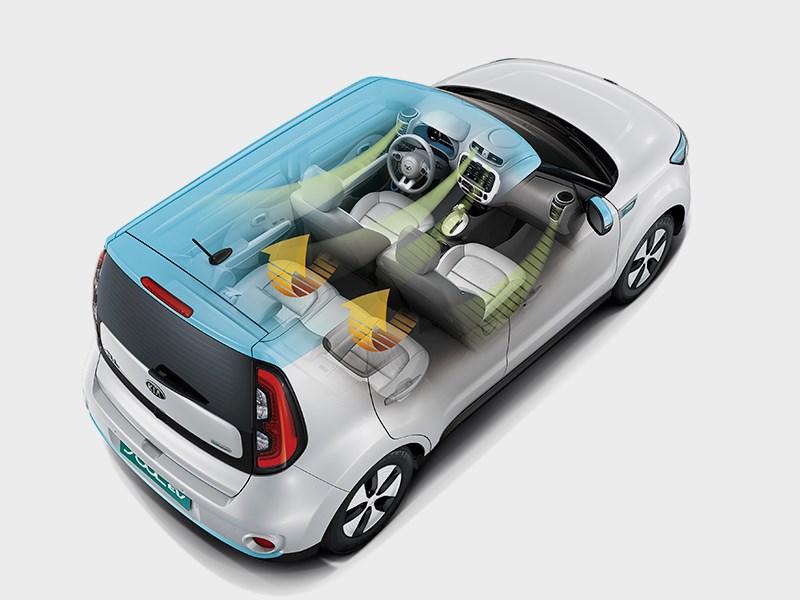 Kia Soul EV 2015 вид сверху