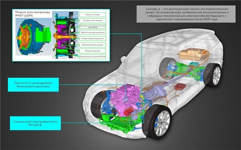 Land Rover работает над созданием более экологичных двигателей